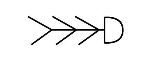 """Imagen del diagrama """"cola de pez"""""""