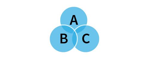 Imagen del diagrama de Venn